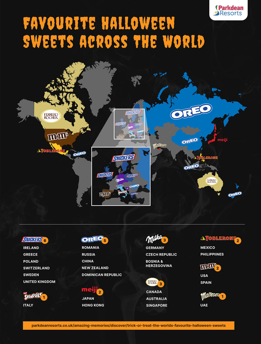 The world's favourite Halloween sweets